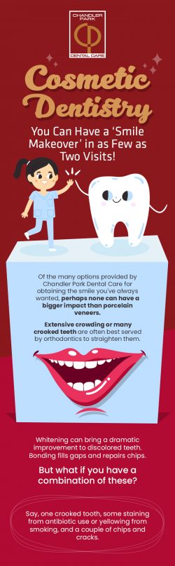Chandler Park Dental Care – A Trusted Cosmetic Dentistry Clinic in Bowling Green, KY