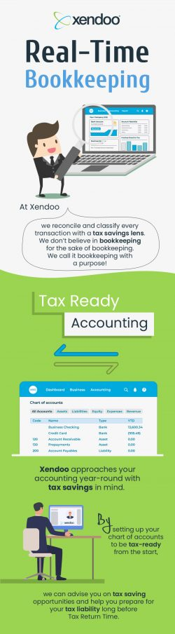 Choose Xendoo for Real-Time Bookkeeping Services in the USA