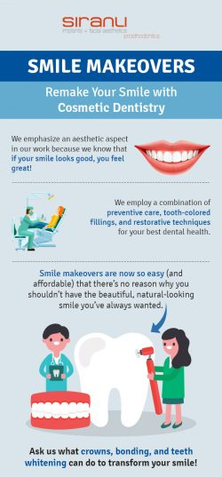 Enhance Your Smile with Cosmetic Dentistry from Siranli Implants & Facial Aesthetics