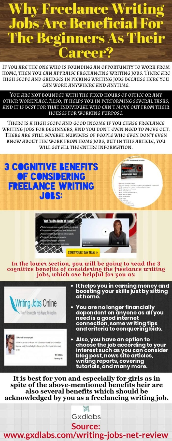 Ways by which you can earn money by writing reviews online