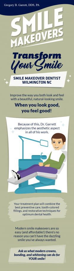 Gregory B. Garrett – Your Trusted Cosmetic Dentistry Clinic in Wilmington, NC