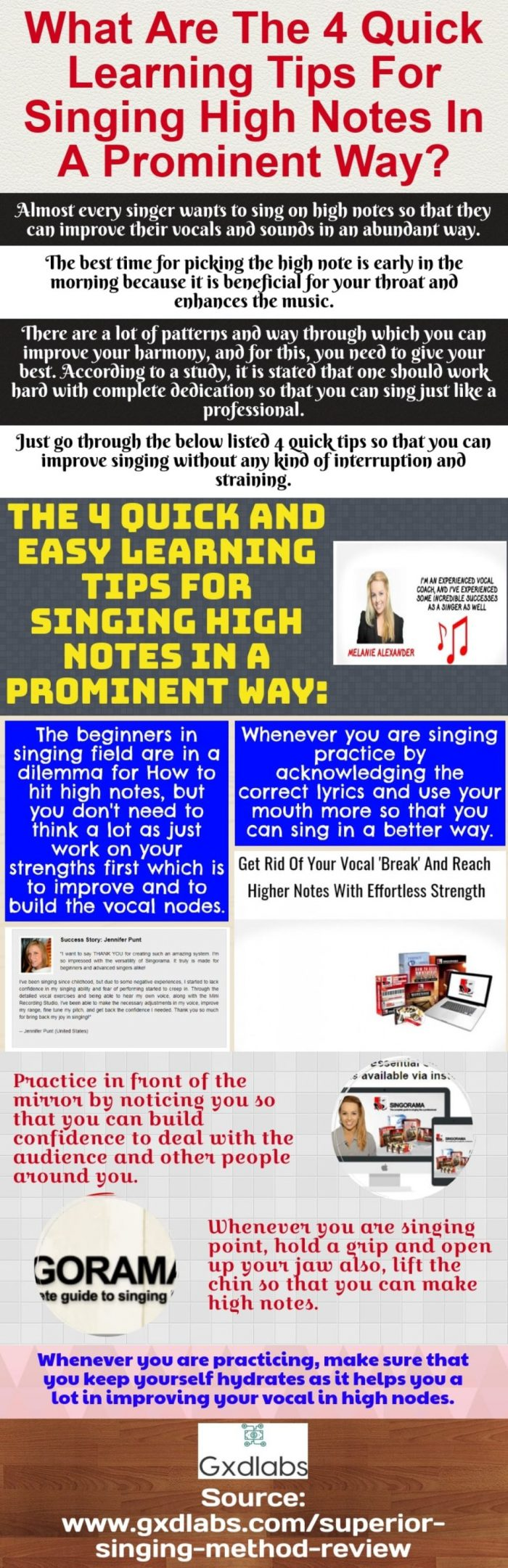 Your Guide To Know how to sing harmony