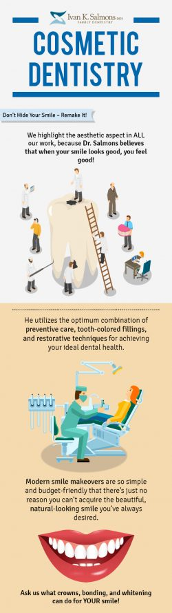Ivan K. Salmons – Your Trusted Cosmetic Dentistry Clinic in Sioux City, IA