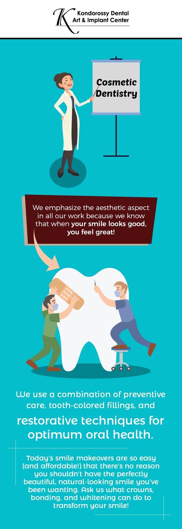 Kondorossy Dental – A Professional Cosmetic Dentistry in Somerset, NJ