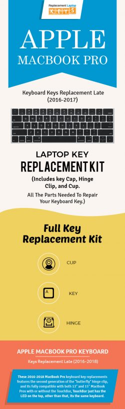 Shop 2016-2017 Apple MacBook Pro Keyboard Keys Online from Replacement Laptop Keys