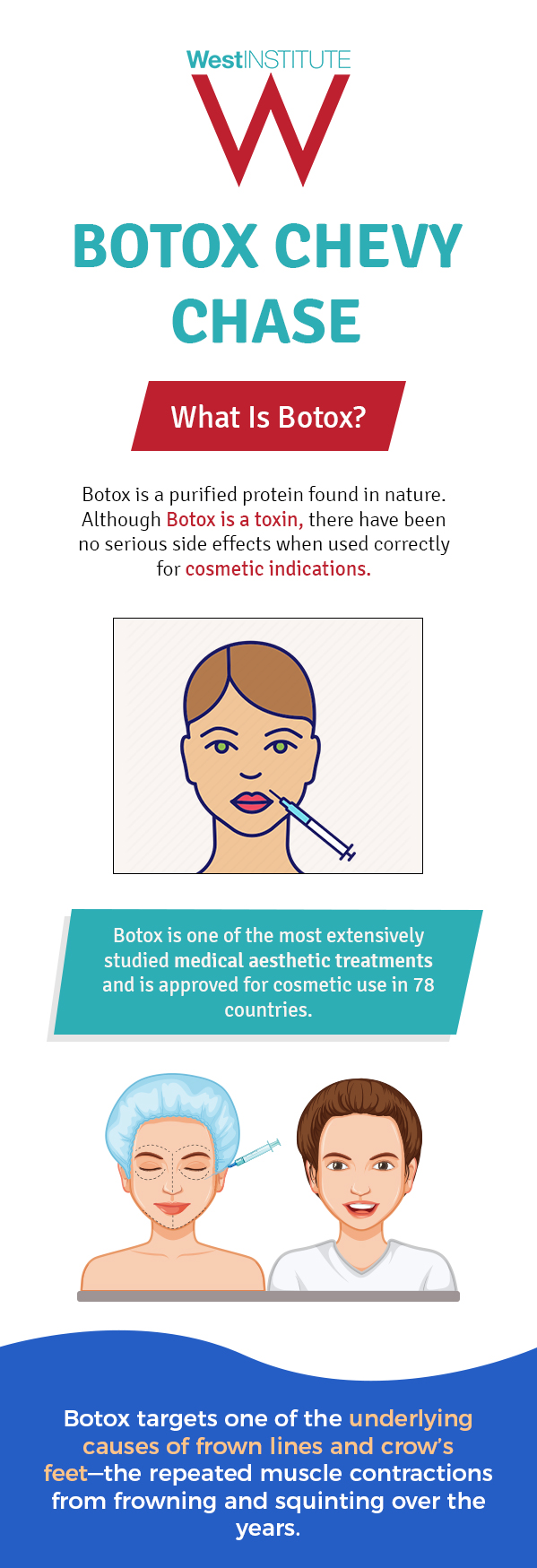 Choose The West Institute for the Most Effective Botox Treatment in Chevy Chase