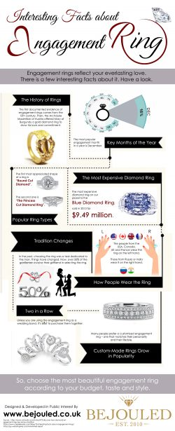 Interesting Facts about Engagement Rings