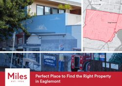 Miles Real Estate – Perfect Place to Find the Right Property in Eaglemont