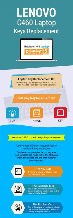Buy Genuine Lenovo C460 Replacement Laptop Keys Online