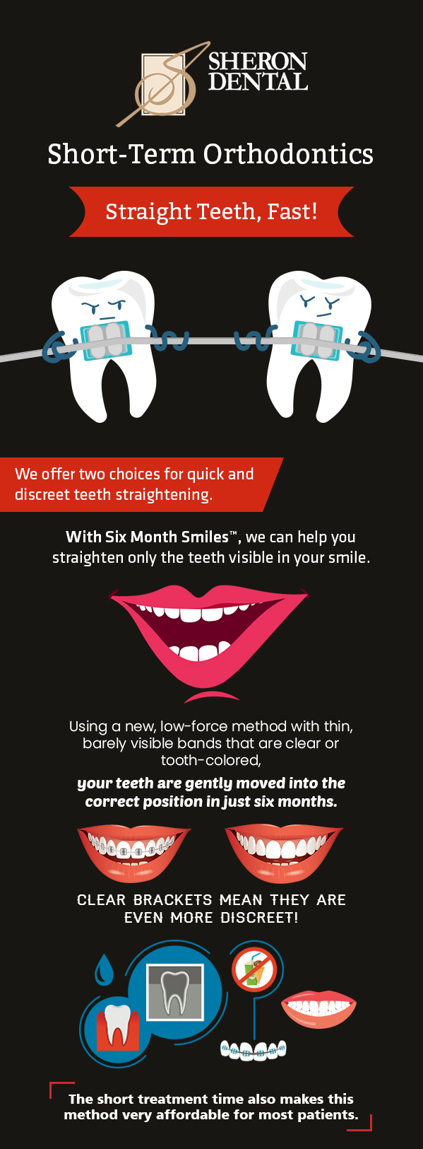 Choose Sheron Dental for Short-Term Orthodontic Treatment in Vancouver, WA