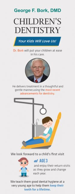 Contact Dr George Bork for Reliable Kids Dentistry Services in Hampton, NJ