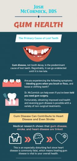 Dr. Josh McCormick, DDS – An Expert Dentist to Treat Gum Diseases in Concord, CA