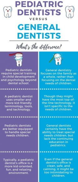 Periodontal Care in California | General Dentistry California
