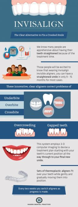 Get Straight Teeth with Dental Invisalign Treatment from Hagen Dental Practice