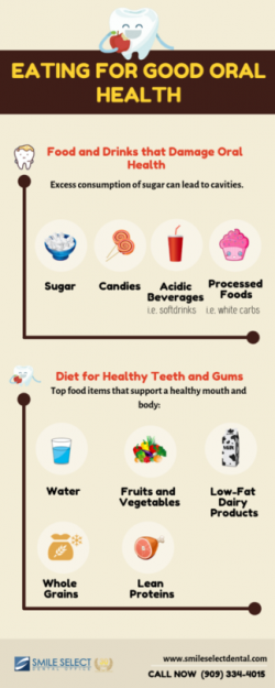 Good Eating Habit for Oral Health | General Dentistry California