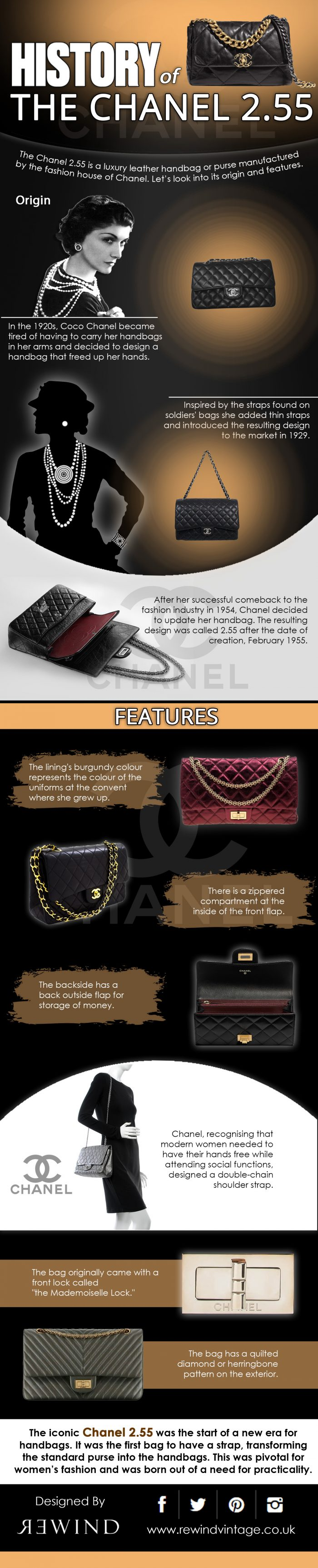 History and Features of Chanel 2.55