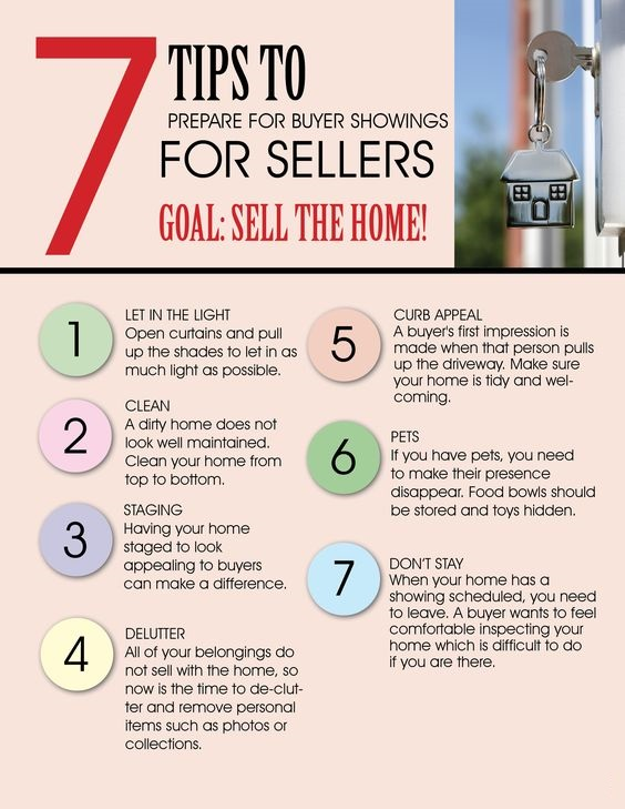 7 Tips for Selling a Home | Real Estate Home Appraisal in Salem