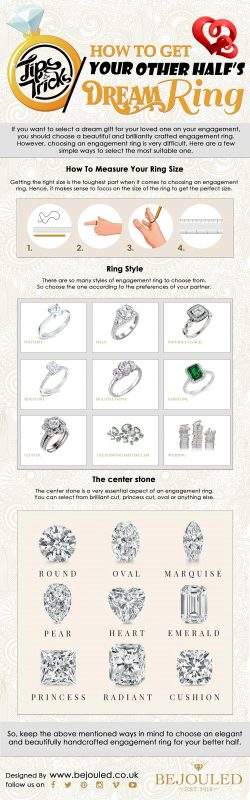 Tips and Tricks How to Get your Other Halfs Dream Ring