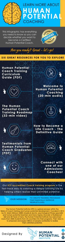 LEARN MORE ABOUT HUMAN POTENTIAL COACHING