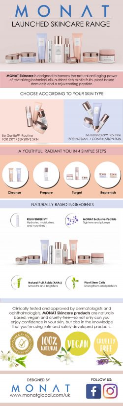 MONAT Launches Skincare Range