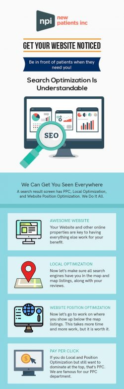 Choose New Patients, Inc. for Effective Dental SEO Services