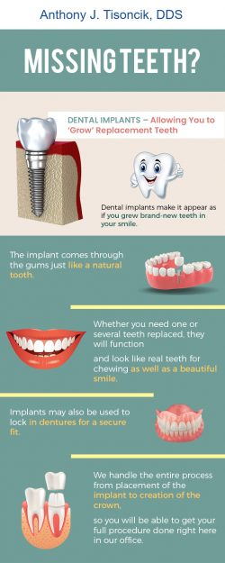 Reclaim a Beautiful Smile with Dental Implants from Palos Hills Dental