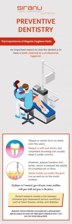 Get the Best Preventive Dentistry Solutions from Siranli Implants & Facial Aesthetics &  ...