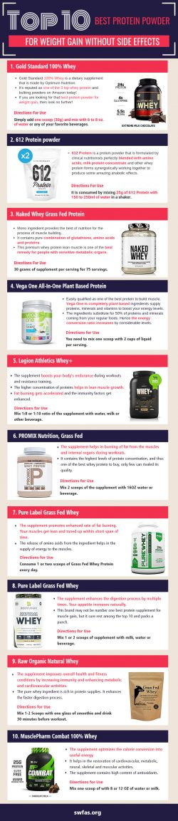 Top 10 Best Protein Powder for Weight Gain Without Side Effects