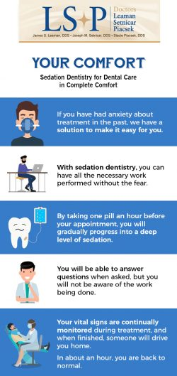 Visit Drs. Leaman, Setnicar & Piacsek, S.C. to Get Sedation Dentistry Services in Comfortabl ...