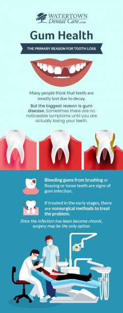 Visit Watertown Dental Care for Non-surgical Gum Disease Treatment in Watertown, SD