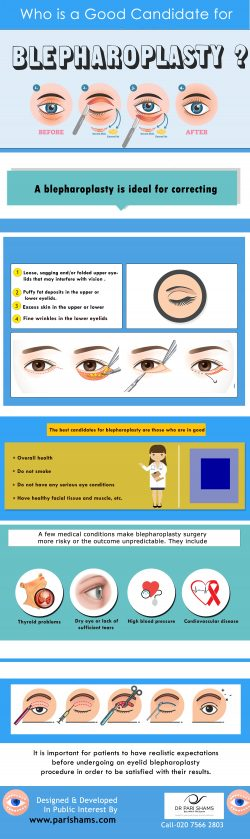 Who is a Good Candidate for Blepharoplasty?