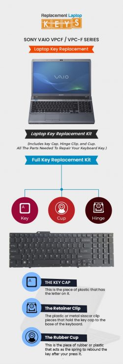 Buy 100% OEM Sony Vaio VPCF / VPC-F Series Replacement Laptop Keys Online