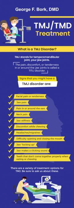 Control Headache or Jaw Pain with TMJ/TMD Treatment from Dr George Bork