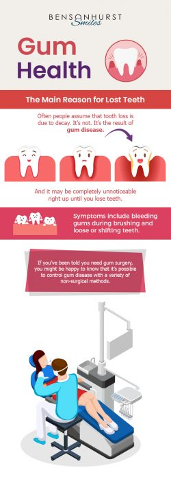 Get a Healthy Smile with Advanced Gum Disease Treatment from Bensonhurst Smiles