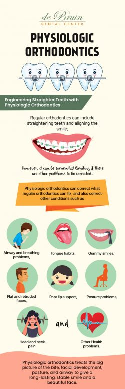 Get Straight Smile with Physiologic Orthodontics in Reno, NV from de Bruin Dental Center