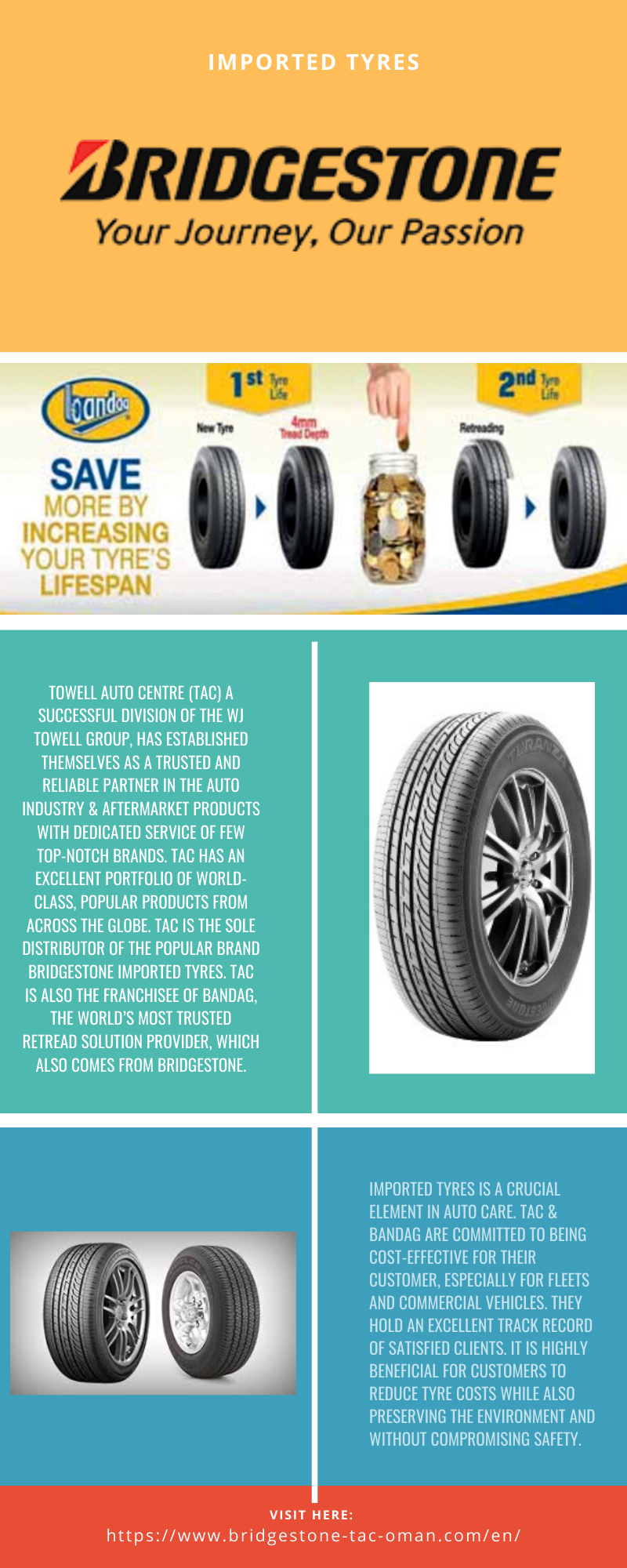 Imported Tyres