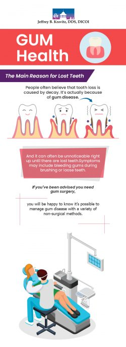 Attain Healthy Gums with Gum Disease Treatment from Dr. Jeffrey B. Kravitz, DDS