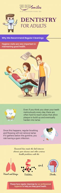 Get a Wide Range of Dental Treatments for Adults in El Cajon, CA from San Diego Smiles