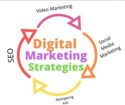Looking for Best Digital Marketing Agency in Vancouver | Marketing Advertising Solution
