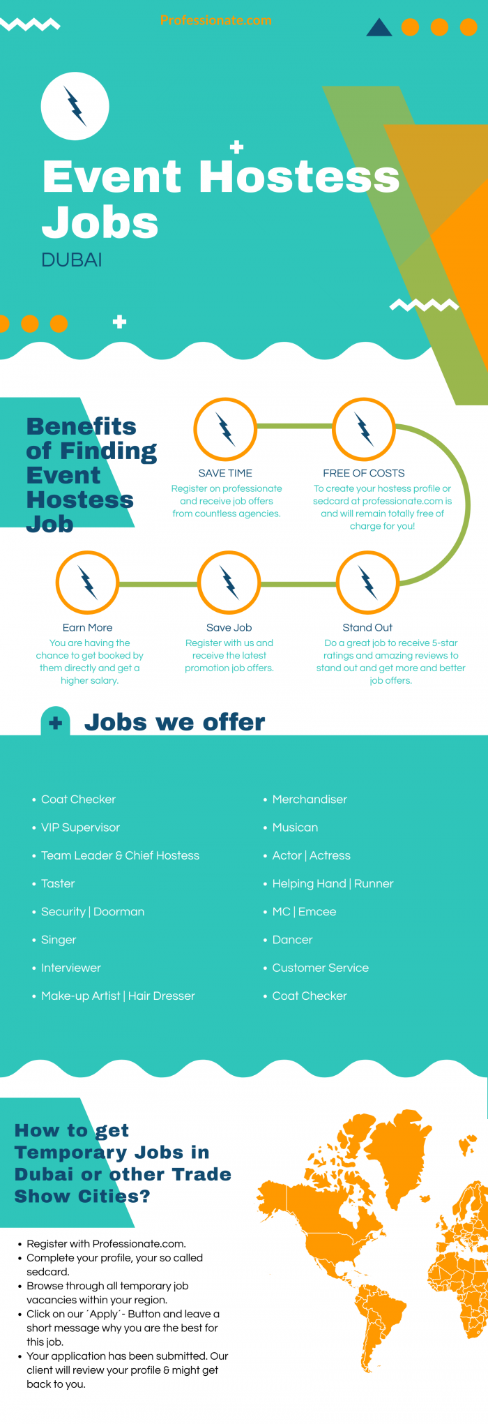 Event Hostess Jobs in Dubai
