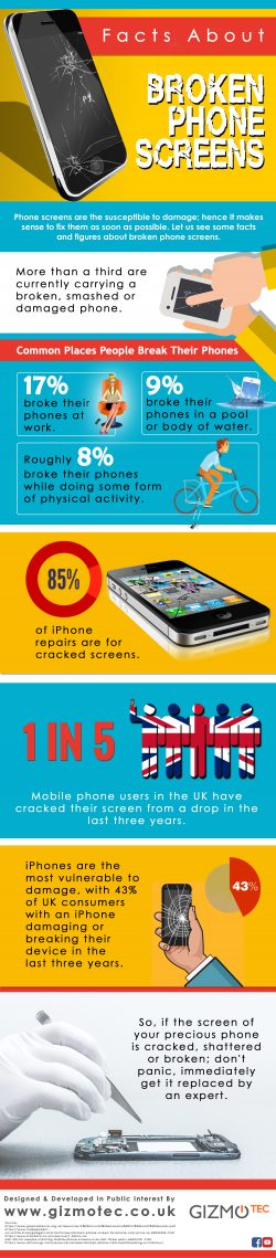 Facts About Broken Phone Screens