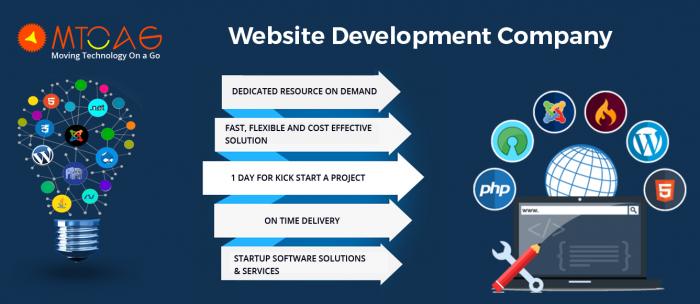 Website Development Company | Offshore Web Development