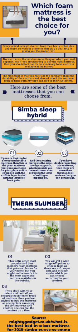 How is memory foam-based mattresses beneficial for you