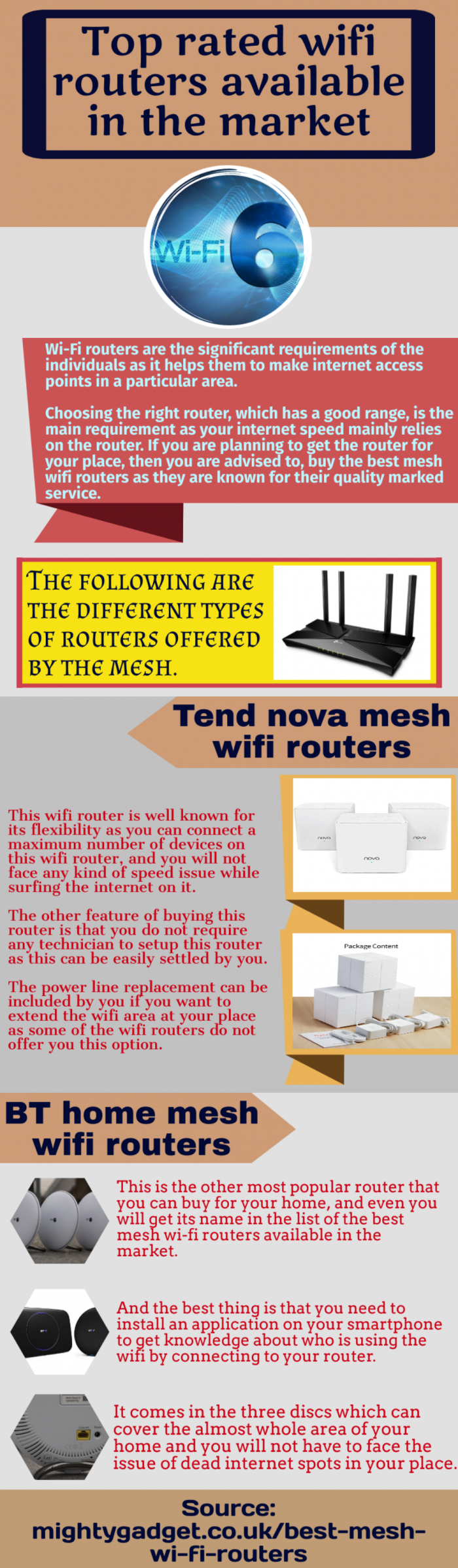 Mesh Wi-Fi routers-Easy to operate the router