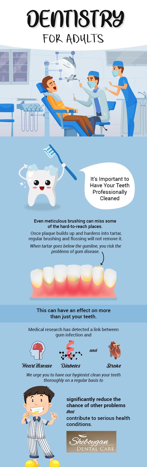 Choose Sheboygan Dental Care for Adult Dental Care Services in Sheboygan, WI