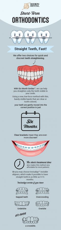 Get Straight Teeth Fast with Short-Term Orthodontics from Sheron Dental