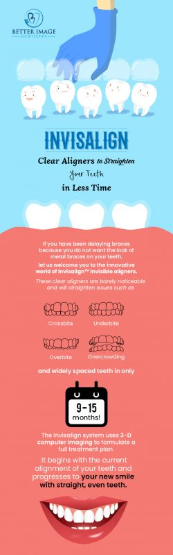 Get Straight Teeth in Less Time with Invisalign Treatment from Better Image Dentistry