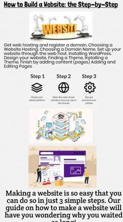 How To Make A Website (Step By Step)