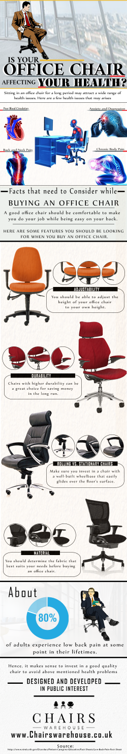 Is your office chair AFFECTING YOUR HEALTH?