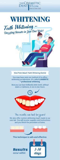 Jeffrey Cohen, DMD – West Palm Beach Based Teeth Whitening Specialist